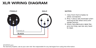xlr wiring diagram xlr wiring diagrams wiring diagram xlr wiring image wiring diagram