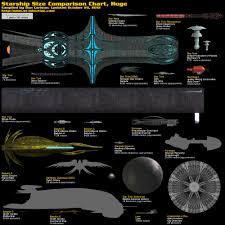 Starship Size Comparison Album On Imgur