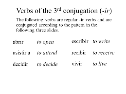 Verbs In The Present Tense Ppt Video Online Download