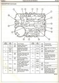 ford focus mk1 fuse box diagram sharkawifarm com
