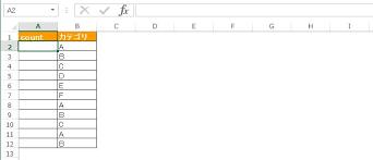 エクセル 同じ 文字 カウント