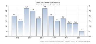 Dont Underestimate China Or Overestimate Greece Seeking