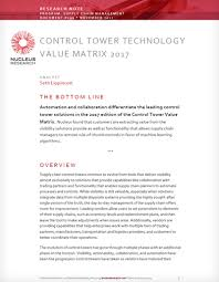 control tower value matrix by nucleus research control tower technology value matrix 2017 from nucleus research