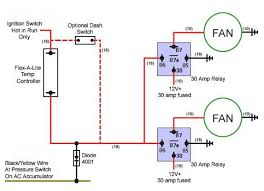 wiring diagram for dual electric fan readingrat net Wiring Diagram Of Electric Fan wiring diagram for dual electric fan wiring diagram for electric fan 12 volt