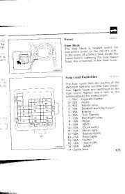 fuse box 98 pyder wiring diagrams value fuse box 98 spyder wiring diagram completed 1998 eclipse fuse box wiring diagram inside fuse box