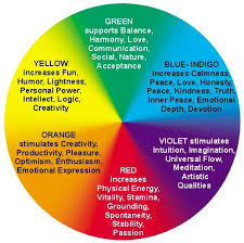 Chromotherapy Color Chart Chromotherapy The Healing Power Of Colours Leading