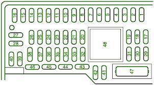 ford taurus x fuse box diagram wiring diagrams