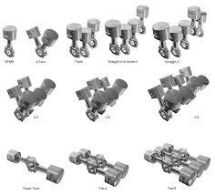 engine types mechanicstips gnome rotary engine