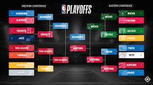 NBA playoffs schedule 2019: Full ...