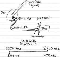 Diagram dish lnb cable wiring diagram dish lnb cable wiring diagram
