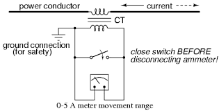 lessons in electric circuits volume ii ac chapter 9 current transformers