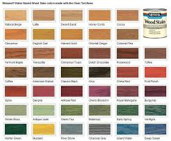 Saman Water Based Stain Color Chart Minwax Water Based Wood Stain Color Chart Bedroom And