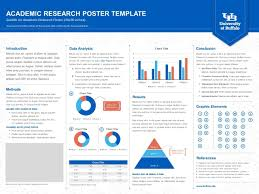 Making Posters With Powerpoint Scientific Poster Powerpoint Templates Free Download Ppt