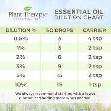 Plant Therapy Top 6 Organic Essential Oils Set With Black Novafuse Diffuser 100 Pure Undiluted Therapeutic Grade Essential Oils