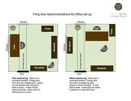 office desk placement. Fullsize Of Splendent Power Position Feng Shui Office Desk Design Ideas 5  1617 X 1250 Office Desk Placement