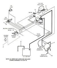 gas club car diagrams 1984 2005 1988 club car wiring diagram at 2000 Club Car Golf Cart Electric Wiring