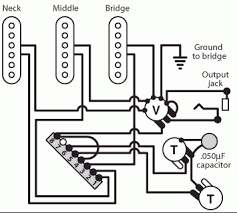wiring diagram for fender strat 5 way switch wiring diagram wiring diagram for fender stratocaster the