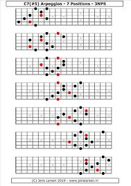Guitar Arpeggios Chart Pdf Dom7 5 Arpeggios 3nps Jens Larsen