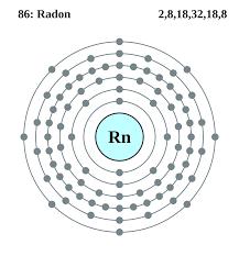 radon removal