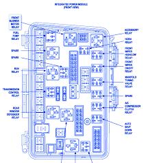 Chrysler Pacifica Fuse Diagram chrysler pacifica fuse box diagram module block circuit breaker well photograph besides 157113 large722