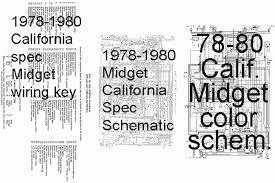 mg midget wiring diagram image wiring wiring diagram 1978 mg midget the wiring diagram on 1976 mg midget wiring diagram