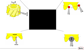 Gear Lead Profile Pdf Document