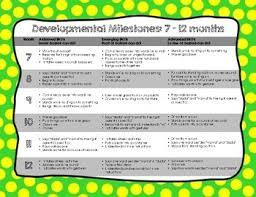 Infant Developmental Milestones Chart Developmental Milestone Charts 1 36 Months Baby Infant Toddler Child Daycare