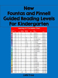 Fountas And Pinnell Reading Level Chart By Month Reading