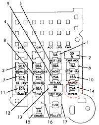 s10 fuse box wiring diagram 91 s10 fuse box wiring diagram online91 s10 fuse box wiring diagram home 97 s10 fuse