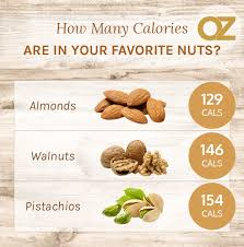 Nuts Nutrition Chart The New Nut Calorie Guide The Dr Oz Show