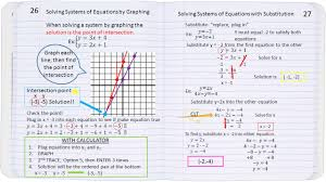 26 27 solving systems of equations by graphing when solving a system by graphing the solution