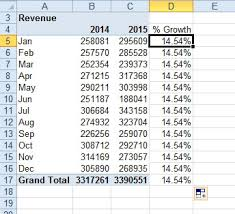 Growth Tables Excel Calculations Outside Of Pivot Tables Excel Articles