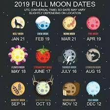 Full Moon Chart 2019 2019 Full Moon Chart Moon Date Moon Witch Moon Hunters
