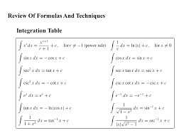 Integration Chart Calculus Review Of Formulas And Techniques Integration Table Ppt