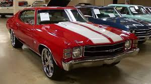 1971 Chevrolet Chevelle SS 454 Clone - YouTube