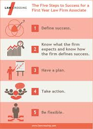 five steps to success as a first year associate harrison barnes  five steps to success as a first year associate harrison barnes pulse linkedin