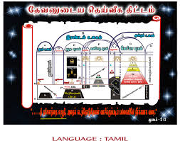 Plan Of The Ages Chart Tamil