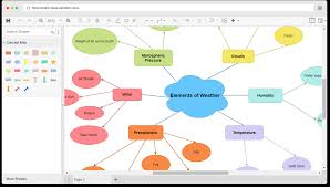 Chart Mapping Software Free Concept Map Diagram Tool Create Concept Maps Online