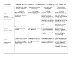 Constructing Explanations And Designing Solutions Examples Draft Rubric Enduring Skill S Construction Explanations And