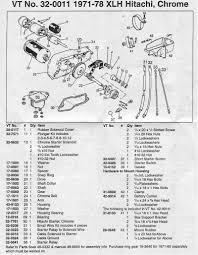 harley handlebar wiring diagram harley discover your wiring harley davidson 7 pin schematic