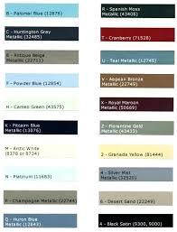Napa Auto Paint Color Chart Paint Color Chips Everettgaragedoors Co