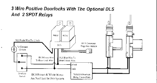 central locking wiring diagram central image 5 wire door lock relay diagram wiring diagram schematics on central locking wiring diagram