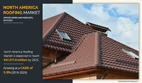 North America Roofing Market Size, Industry Trends & Forecast by 2025