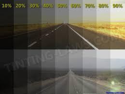 Car Window Tint Levels Wajicars Co