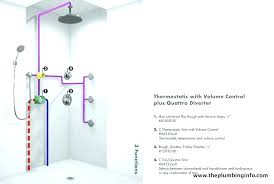 change shower valve cost to install shower valve cost to replace shower faucet large size of