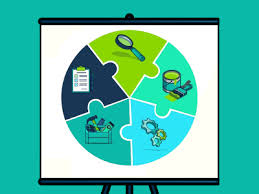 What Is Instructional Design Our Guide To Everything You