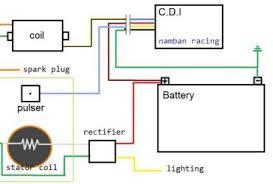 cdi wiring diagram cdi image wiring diagram 2000 honda pport wiring diagram 2000 automotive wiring diagrams on cdi wiring diagram