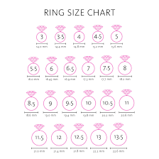 Bde Chart Ring Size Chart Our Satellite Hearts