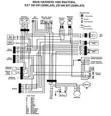 arctic cat prowler wiring diagram arctic cat prowler hdx arctic cat 550 efi wiring diagram arctic home wiring diagrams