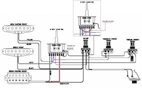 fender stratocaster hss wiring diagram fender for strat squire wiring diagram for auto wiring diagram schematic on fender stratocaster hss wiring diagram